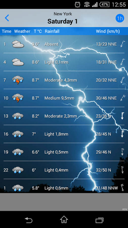 The Weather2