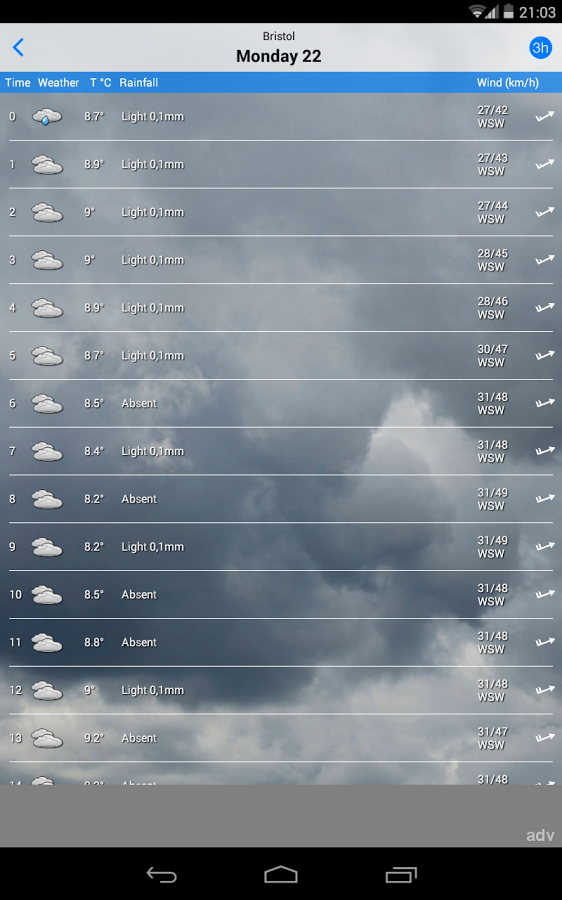 The Weather8