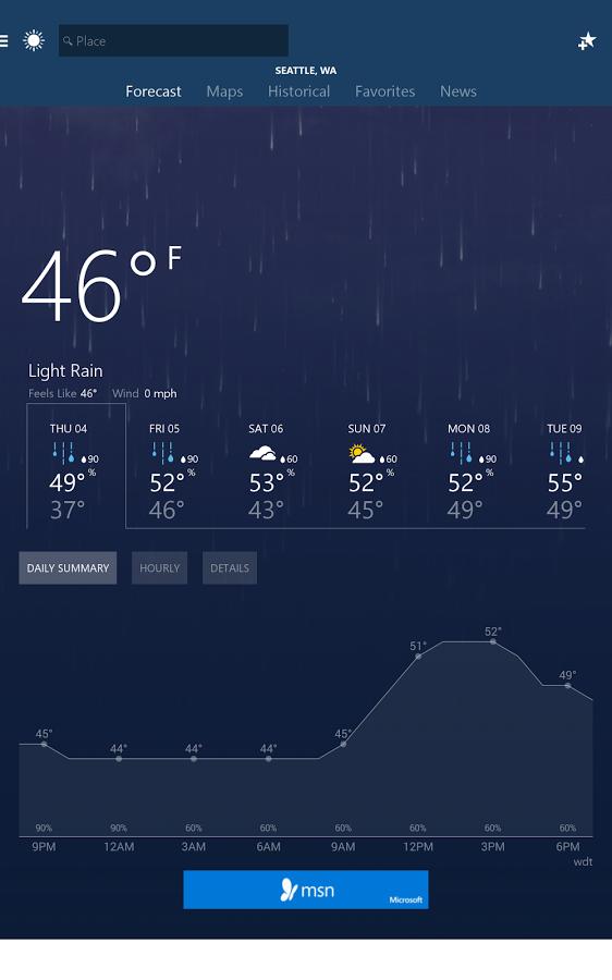 MSN Weather5