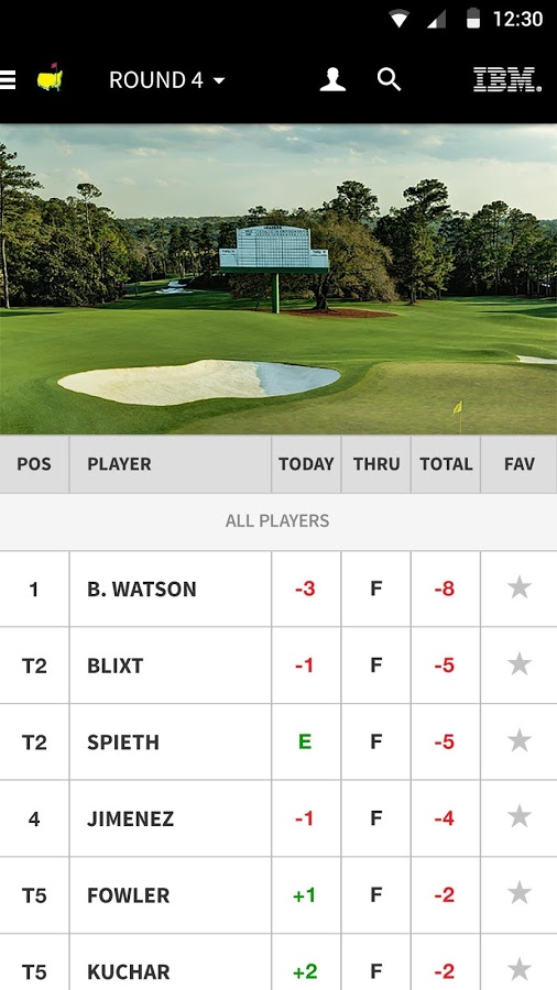 The Masters Tournament-2