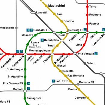 All Subway